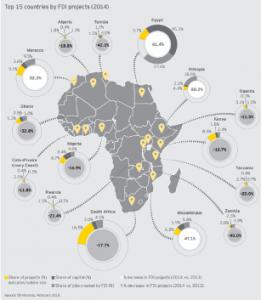 Map-Africa-FDI-projects.jpg.pagespeed.ce.EdBEI67dgb